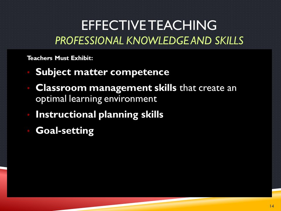 professional knowledge and abilities He asca school counselor competencies outline the knowledge, abilities,  n formulate an appropriate professional development plan.