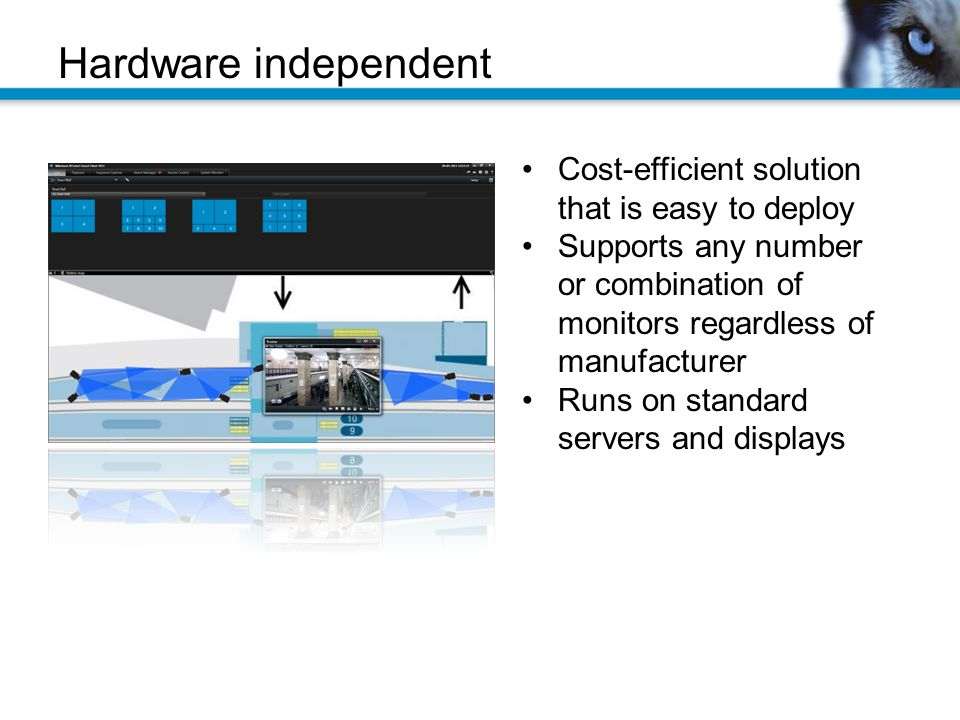 Hardware independent Cost-efficient solution that is easy to deploy