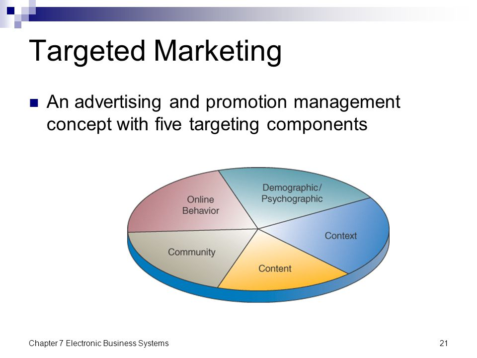 Targeted Marketing An advertising and promotion management concept with five targeting components.