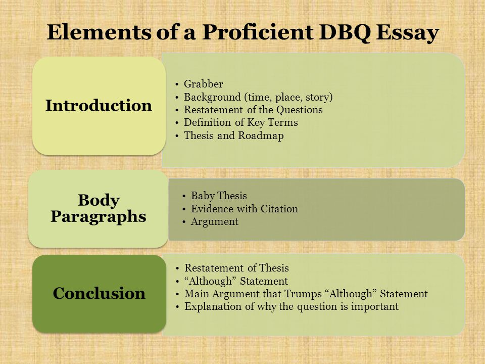 elements of an essay format
