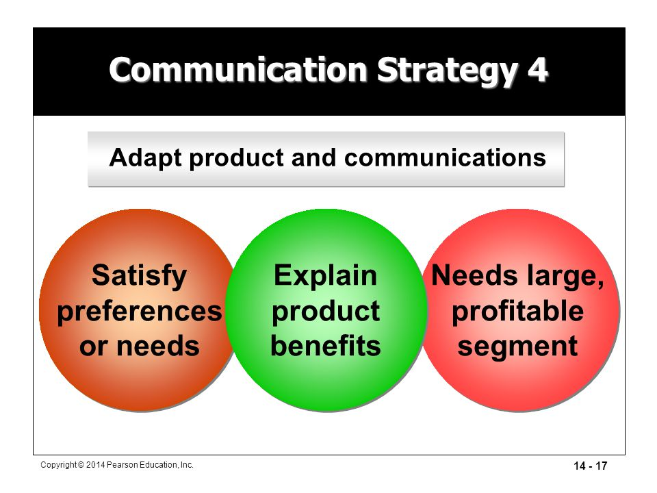 explain how to adapt communication needs Effective communications: raising the profile of your  your communication do you need to adapt or  the community is also able to explain its own needs,.