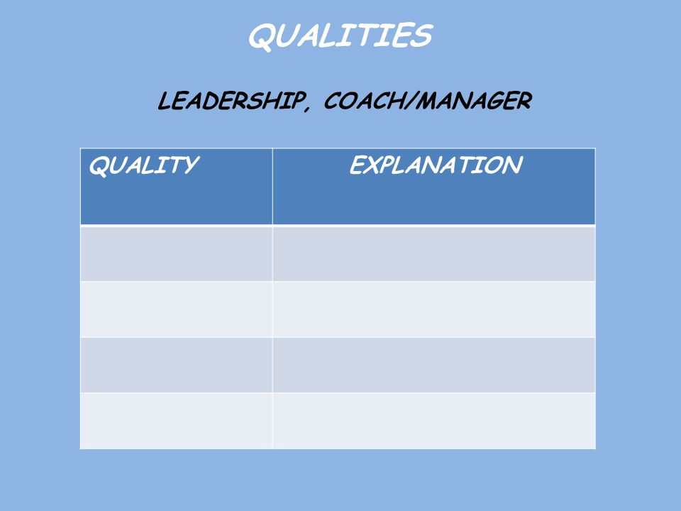LEADERSHIP, COACH/MANAGER