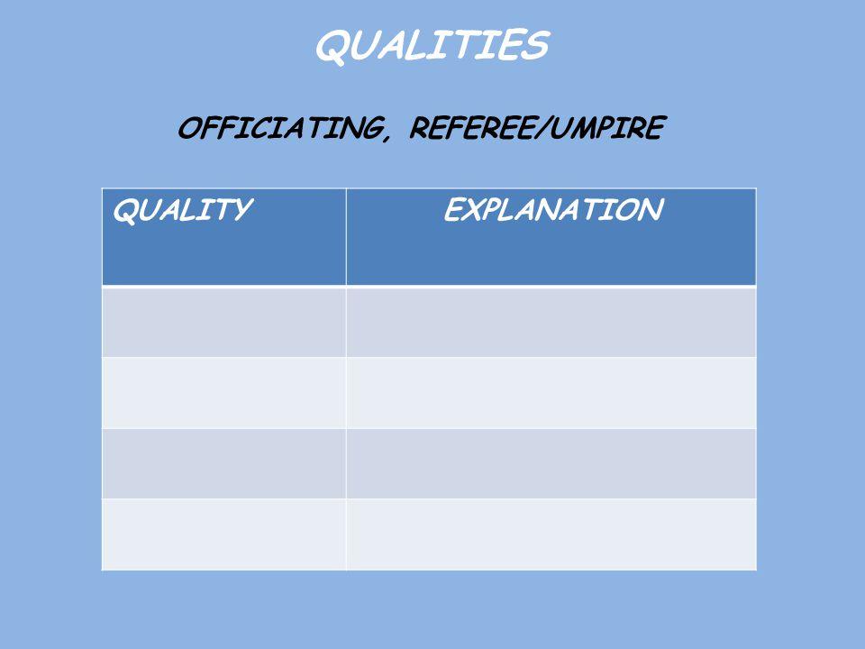 OFFICIATING, REFEREE/UMPIRE