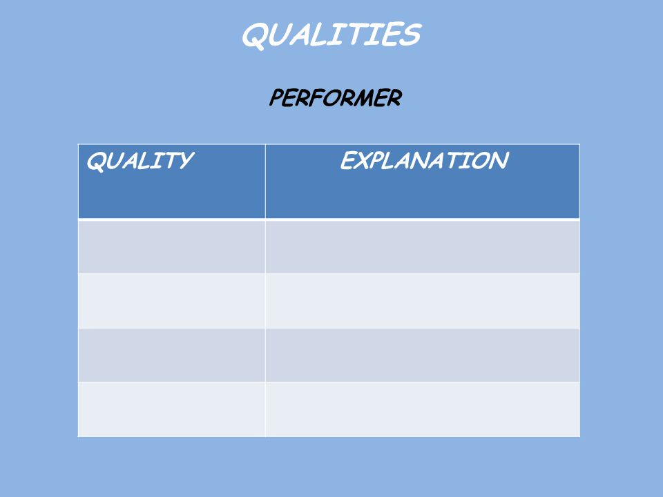 QUALITIES PERFORMER QUALITY EXPLANATION