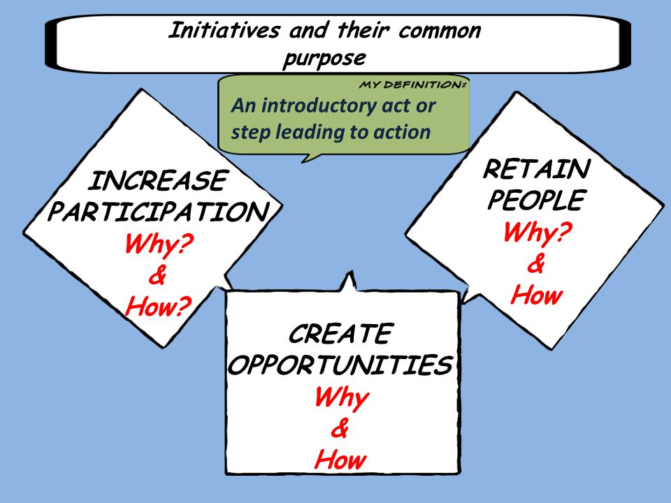 Initiatives and their common purpose INCREASE PARTICIPATION