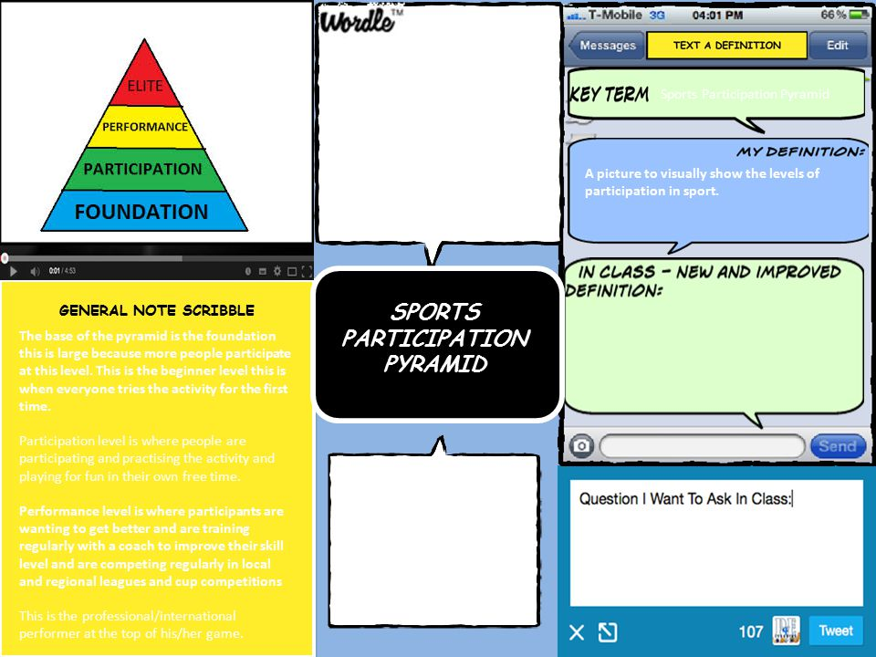 SPORTS PARTICIPATION PYRAMID