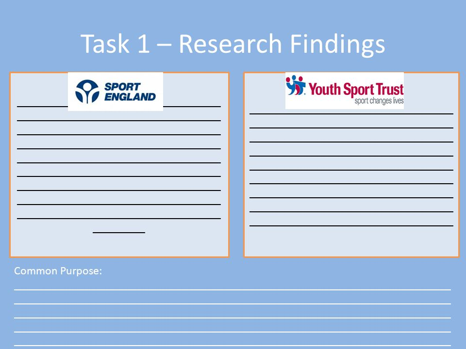 Task 1 – Research Findings