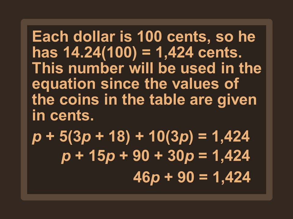 Each dollar is 100 cents, so he has (100) = 1,424 cents