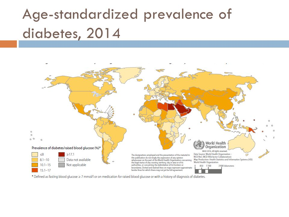 Ckd epidemiology study