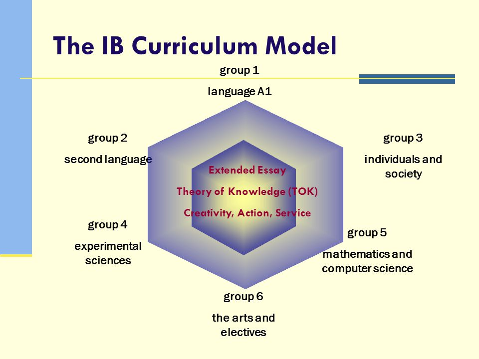 ib extended essay game theory Transformative education,  extended essay and theory of knowledge,  however, some ways to get ahead in the ib game, .