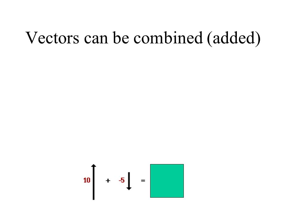 3 Ways to Add or Subtract Vectors  wikiHow