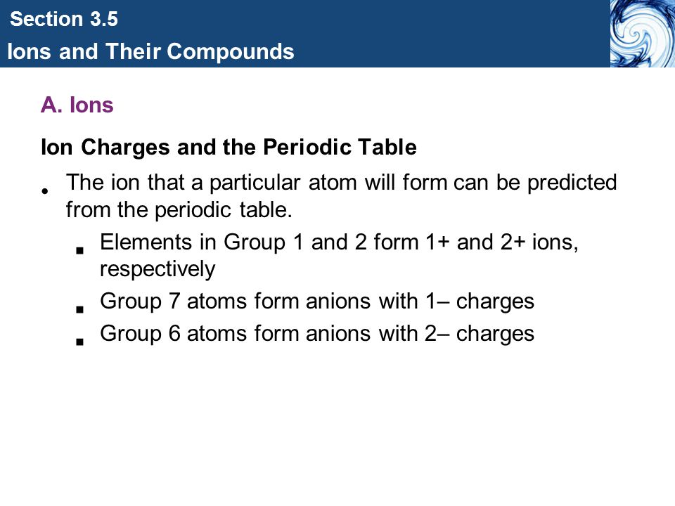 elements in group 1 and 2 form 1 and 2 ions respectively - Periodic Table With Charges For Groups