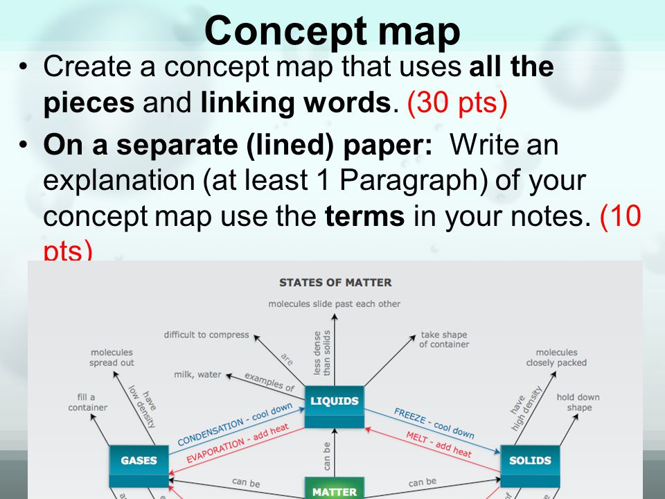 concept mapping how to start your term paper research Writing the research paper  that is tedious to you from the start, not only will you probably drag your heels in doing the research, you will also have a hard time.