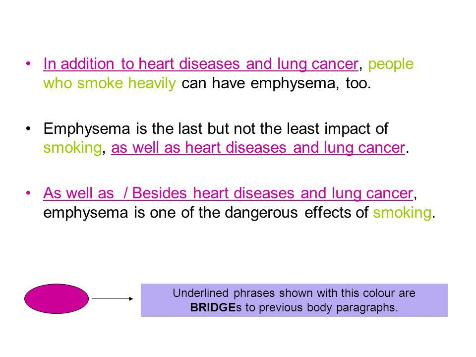 danger of smoking paragraph