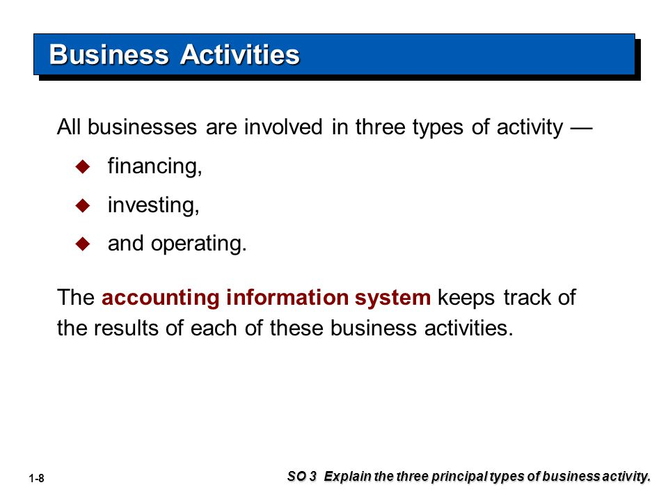 Business Activities All businesses are involved in three types of activity — financing, investing,