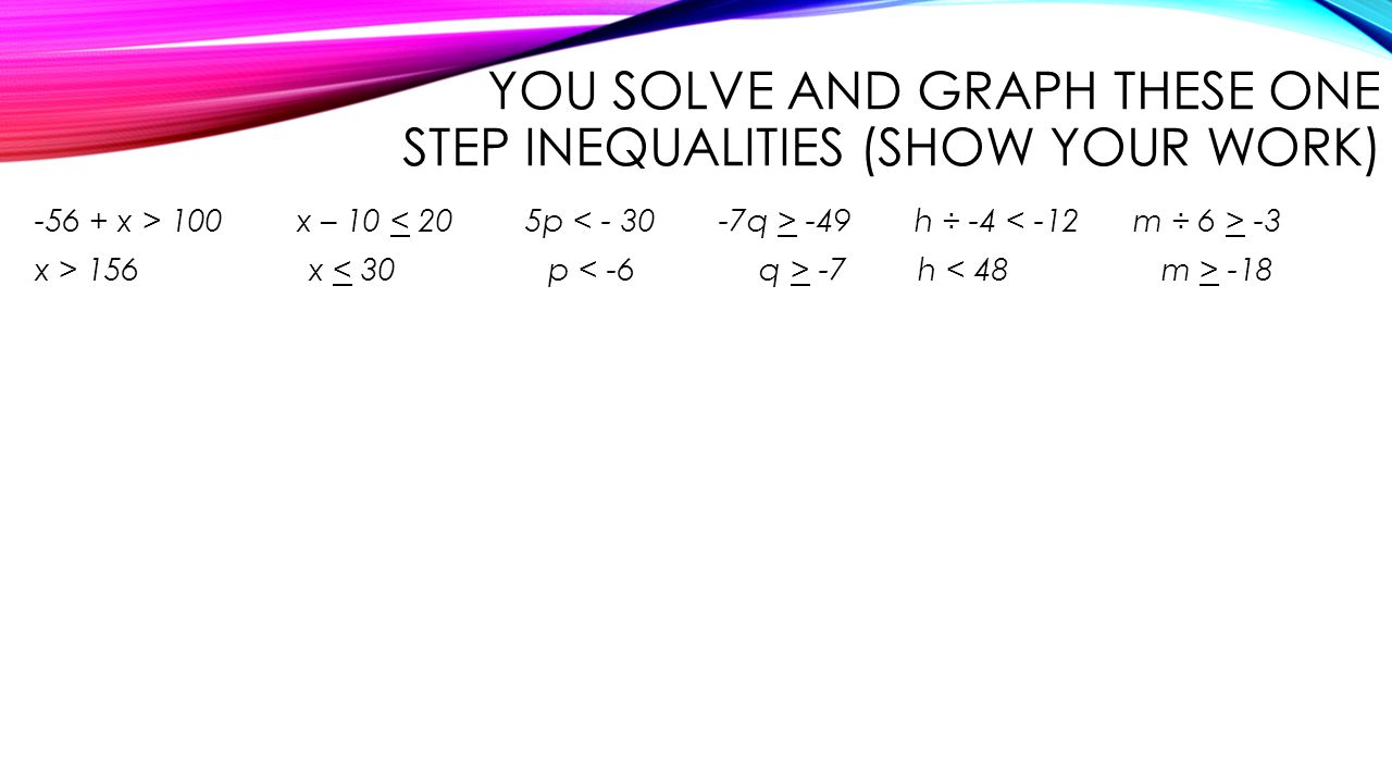 how to solve rational inequalities step by step