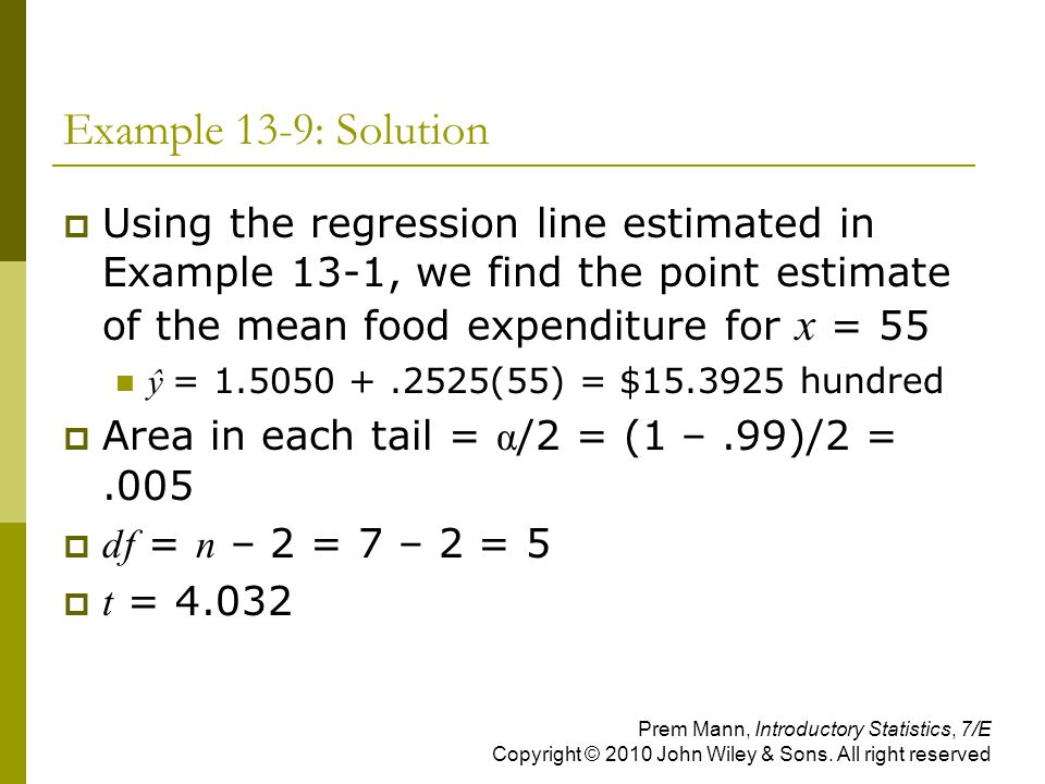Example 13-9: Solution Using the regression line estimated in Example 13-1, we find the point estimate of the mean food expenditure for x = 55.
