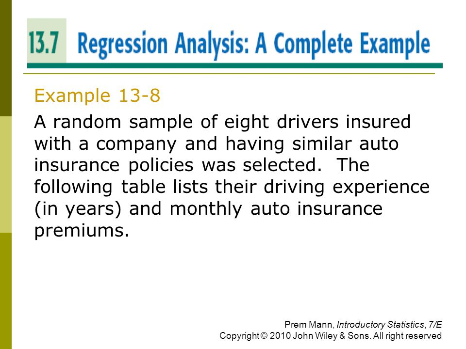 REGRESSION ANALYSIS: A COMPLETE EXAMPLE