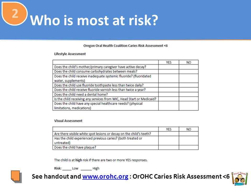 2 Who is most at risk