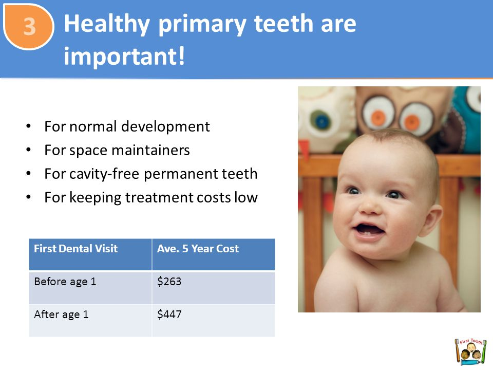 Healthy primary teeth are important!
