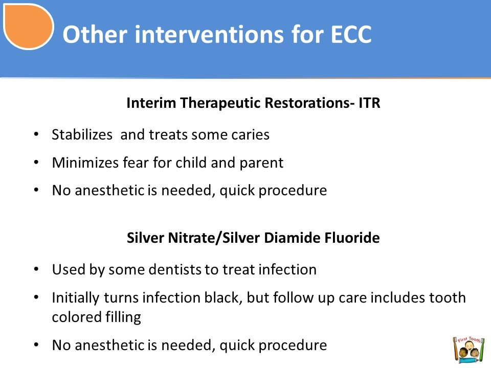 Other interventions for ECC