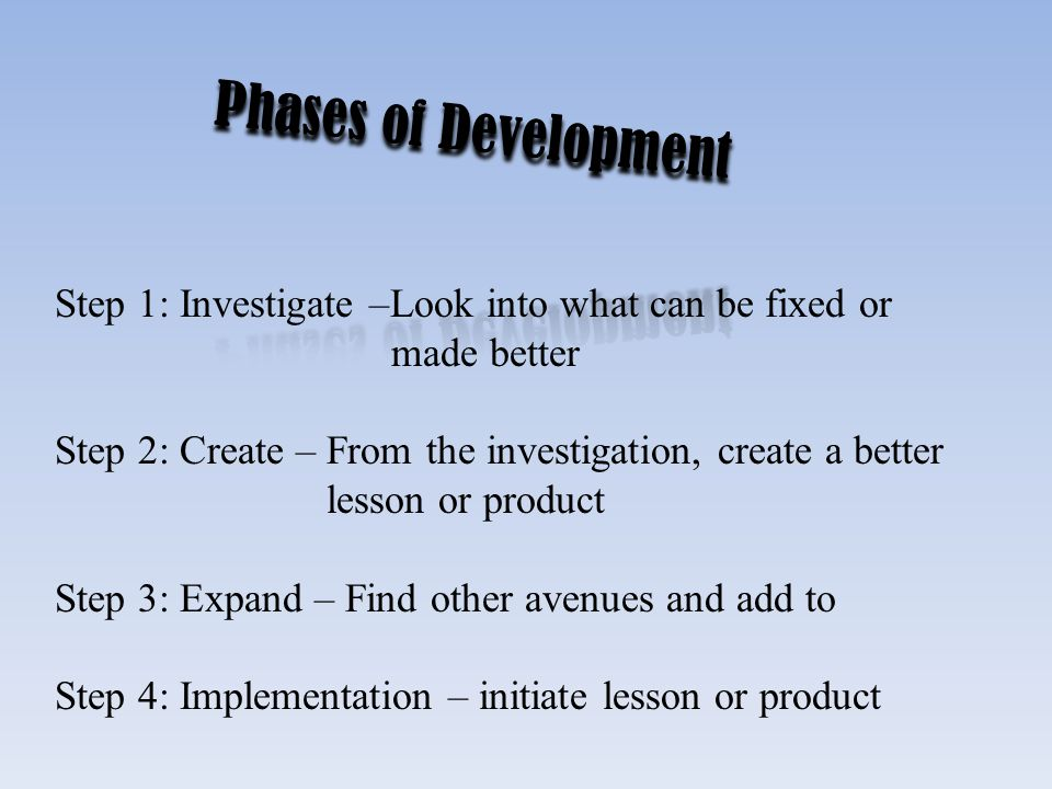 Phases of Development Step 1: Investigate –Look into what can be fixed or made better.