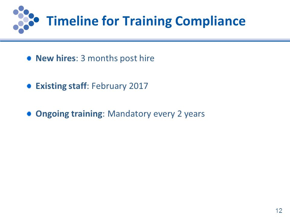 Timeline for Training Compliance