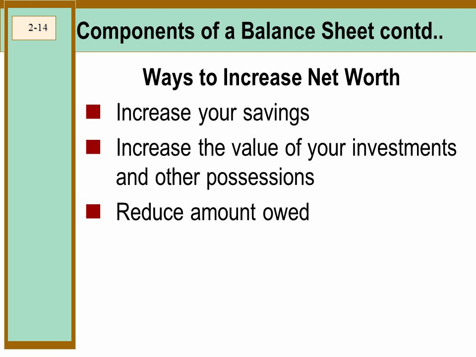 Components of a Balance Sheet contd..