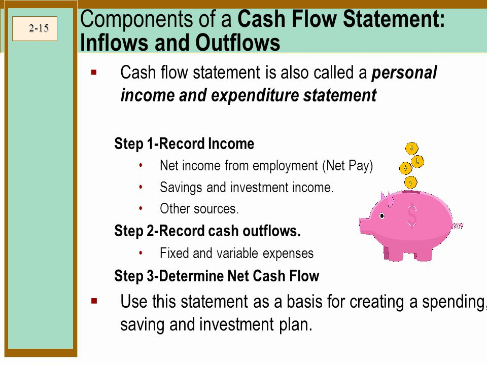 Components of a Cash Flow Statement: Inflows and Outflows