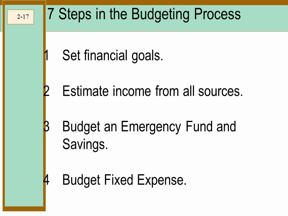 7 Steps in the Budgeting Process