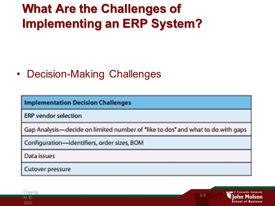 the challenges in implementing erp systems 7 information systems management summer 1999 critical issues affecting an erp implementation prasad bingi, maneesh k sharma, and jayanth k godla.