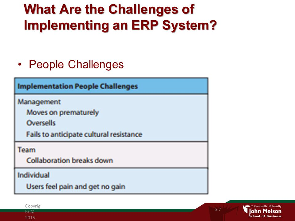 benefit and challenges of enterprise system 7 common challenges faced in erp implementation  challenges in implementing erp solutions are quite normal  cost benefit analysis in erp.