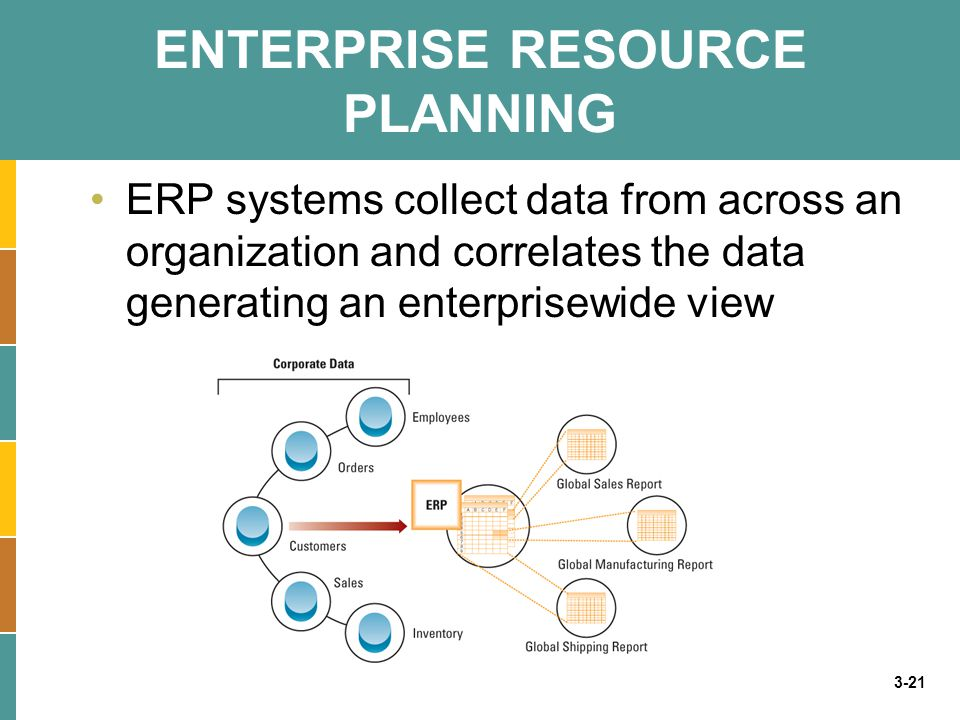 enterprise resource planning system pdf