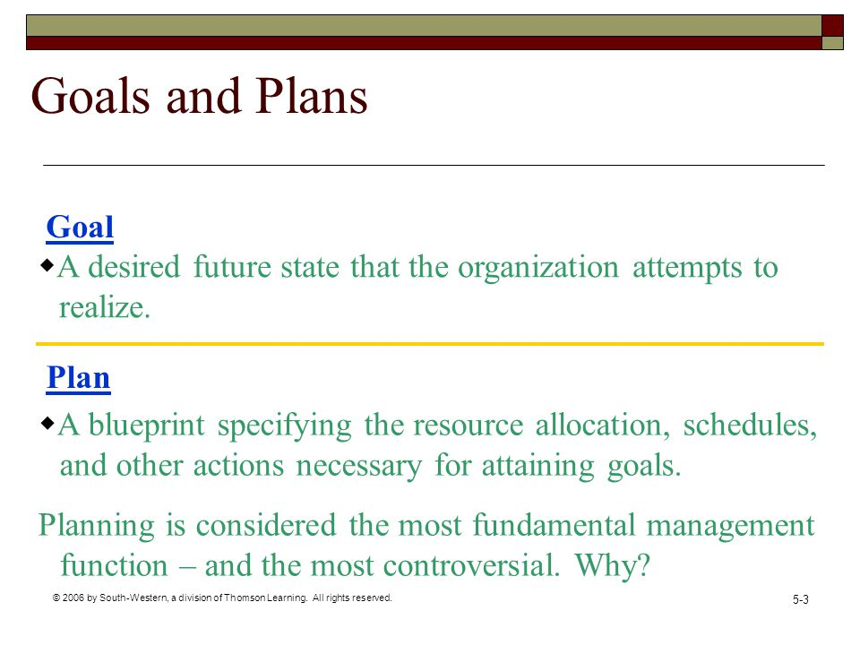 Planning and goal setting ppt video online download for Future planner online