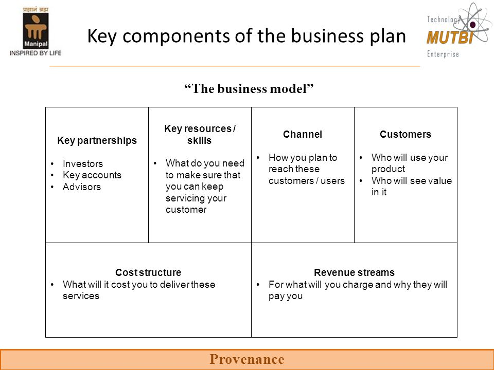 components of a business plan course