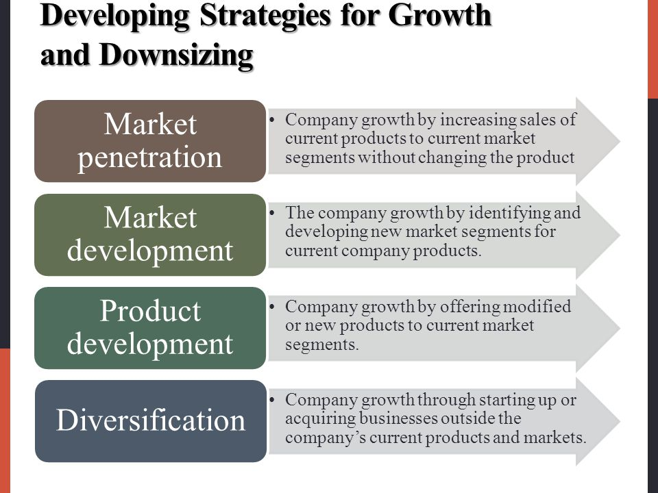 Developing Strategies for Growth and Downsizing