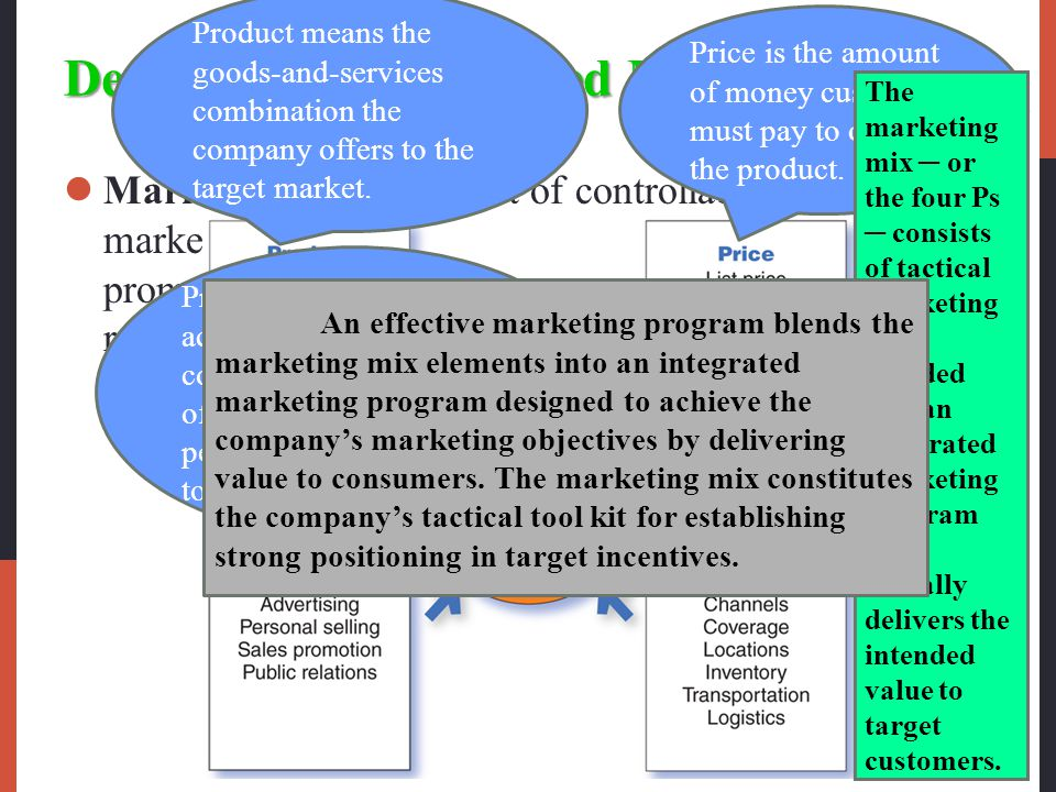 Developing an Integrated Marketing Mix