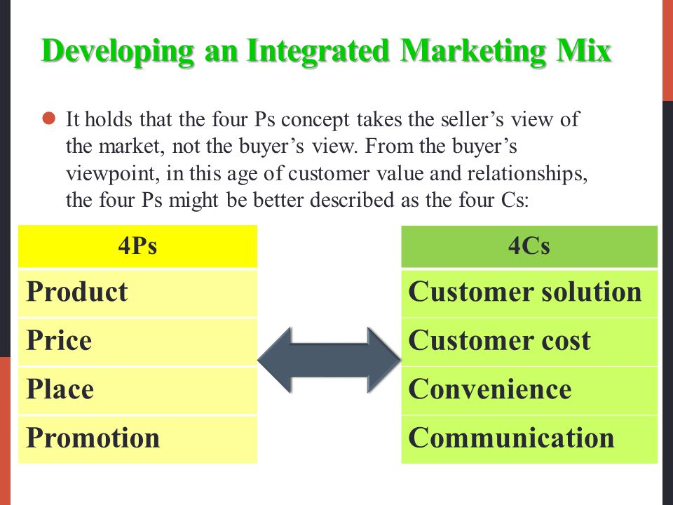 developing customer relationships through marketing communications When building and managing customer relationships through marketing history to provide personalized customer communication customers to manage their individual relationship with vendors vrm development has grown out of efforts by projectvrm at harvard's berkman center.