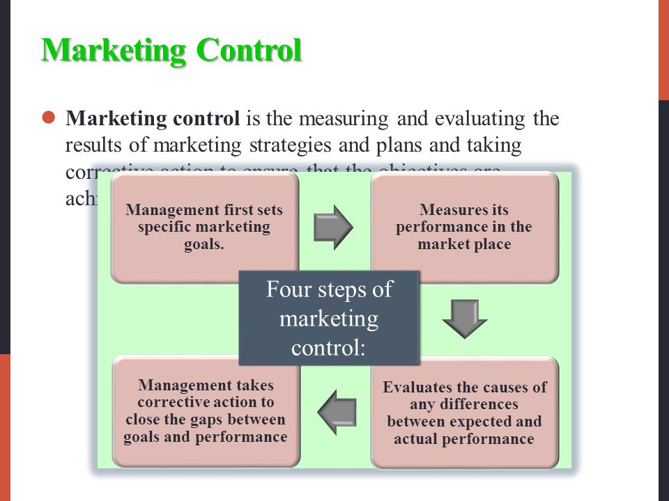 Marketing Control Four steps of marketing control: