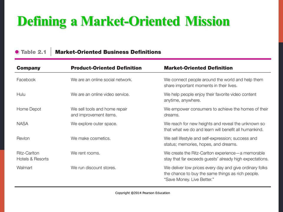 product orientation example
