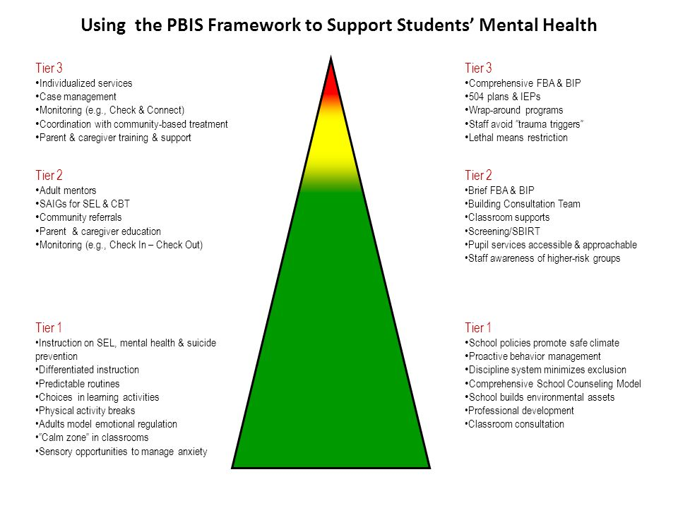 Collaborative Strategies In The Classroom ~ Using pbis to develop trauma sensitive schools ppt video