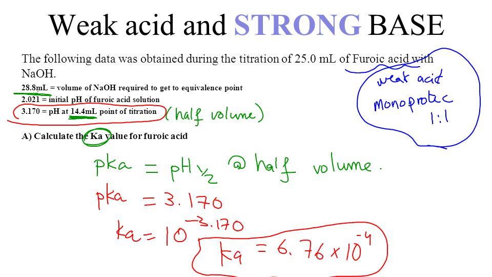 Weak acidstrong base calculations ppt video online download 16 weak ccuart Gallery