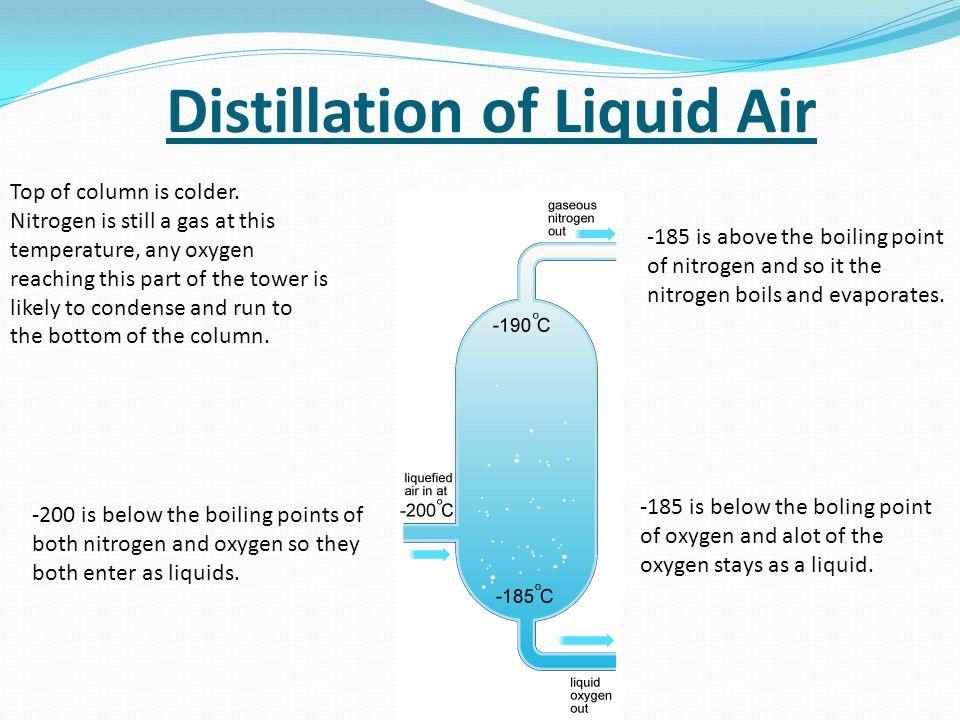 Distillation Of Liquid Air on Explain Fractional Distillation Of The Air