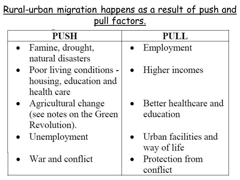 causes and consequences rural urban migration Social impact of emigration and rural-urban migration in central and   caused high unemployment rate of the rural population – 71% in 2010 (sss,  2011).