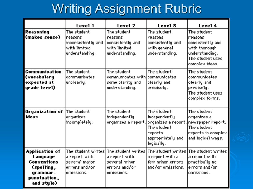prediction essay rubric Irubric u29228: predict the outcome of a story or scene free rubric builder and assessment tools.