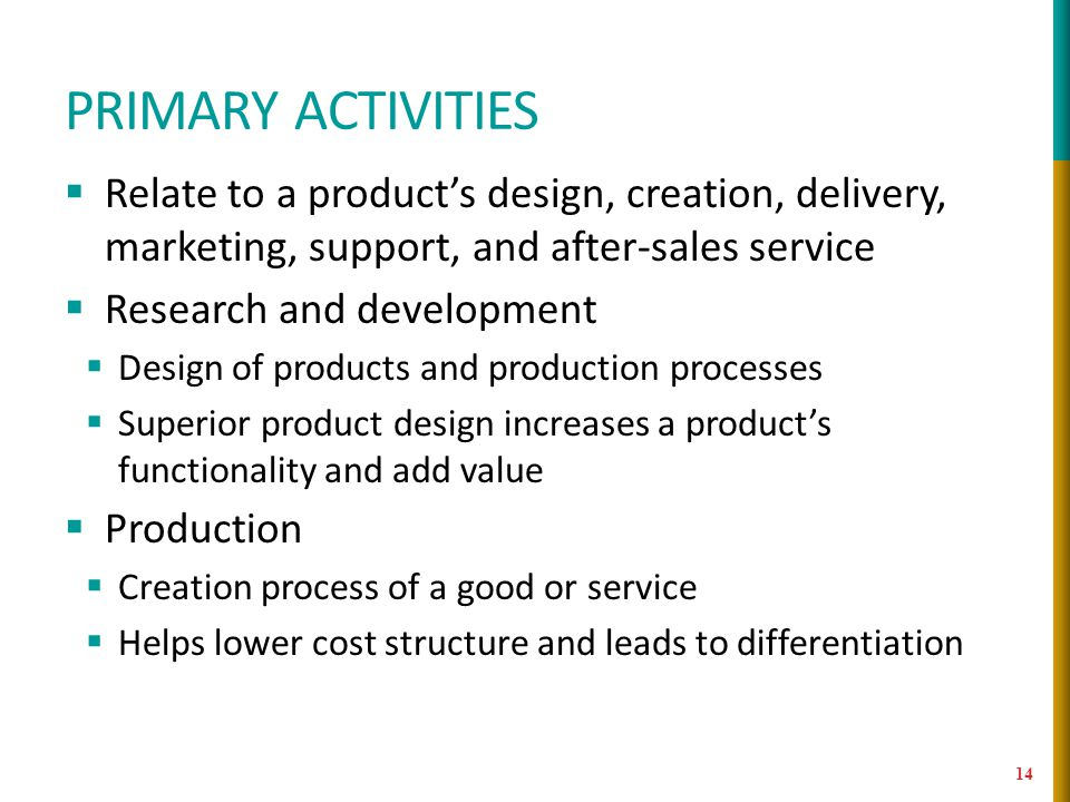 Primary activities Relate to a product's design, creation, delivery, marketing, support, and after-sales service.