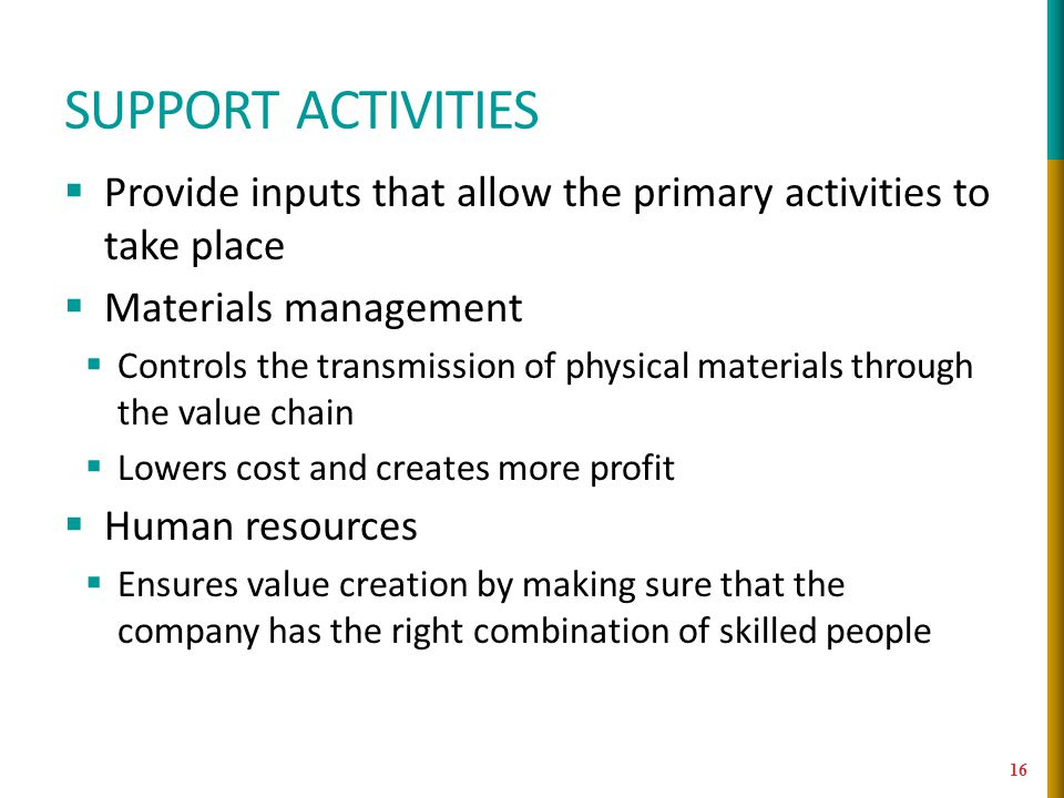 support activities Provide inputs that allow the primary activities to take place. Materials management.