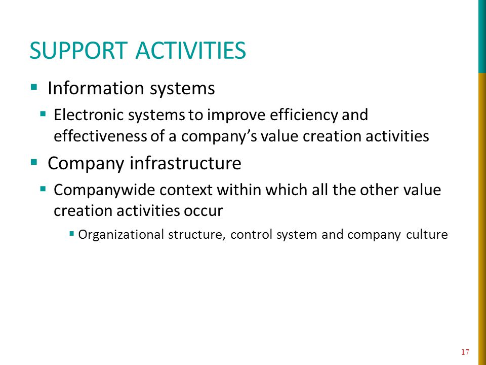 support activities Information systems Company infrastructure