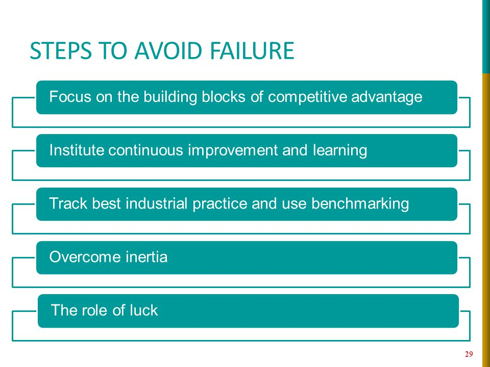 Steps to avoid failure Focus on the building blocks of competitive advantage. Institute continuous improvement and learning.