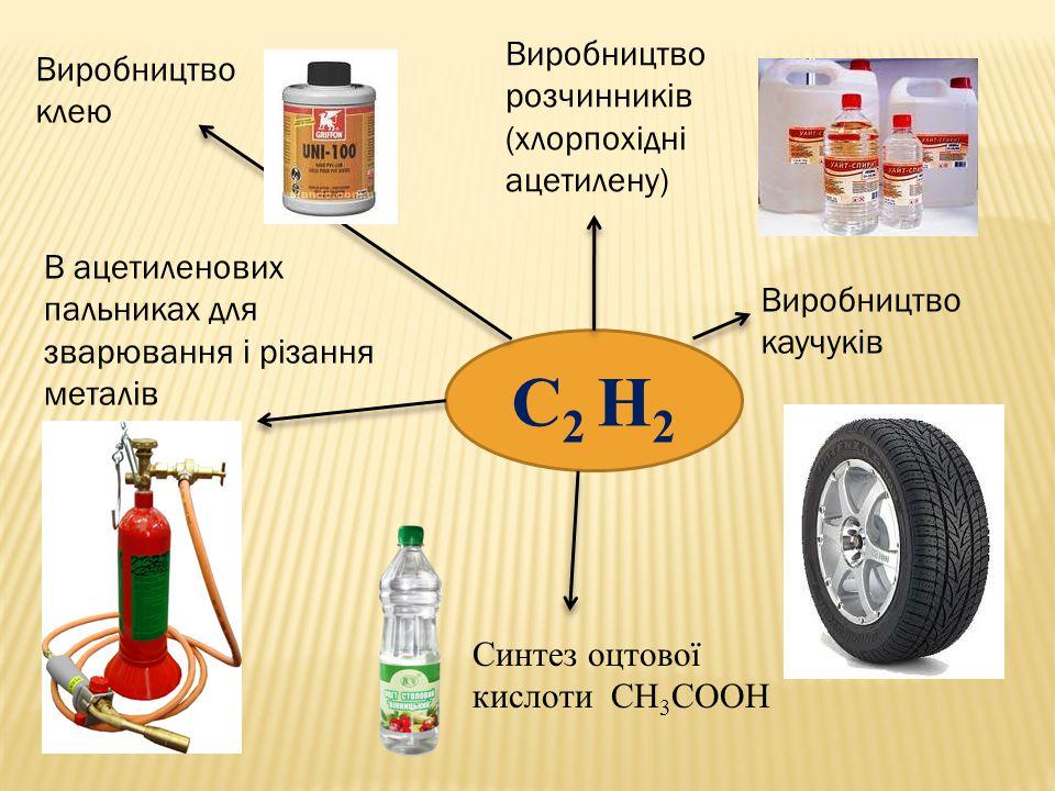 С2 Н2 Виробництво розчинників (хлорпохідні ацетилену) Виробництво клею